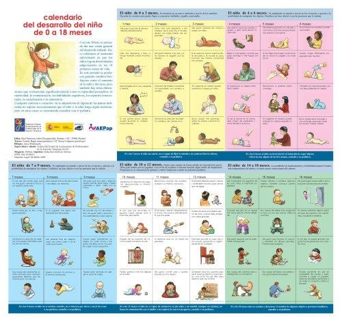 Desarrollo Infantil De 0 A 18 Meses En Diferentes Ambitos