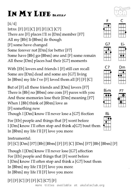 Learn ukulele before guitar tab
