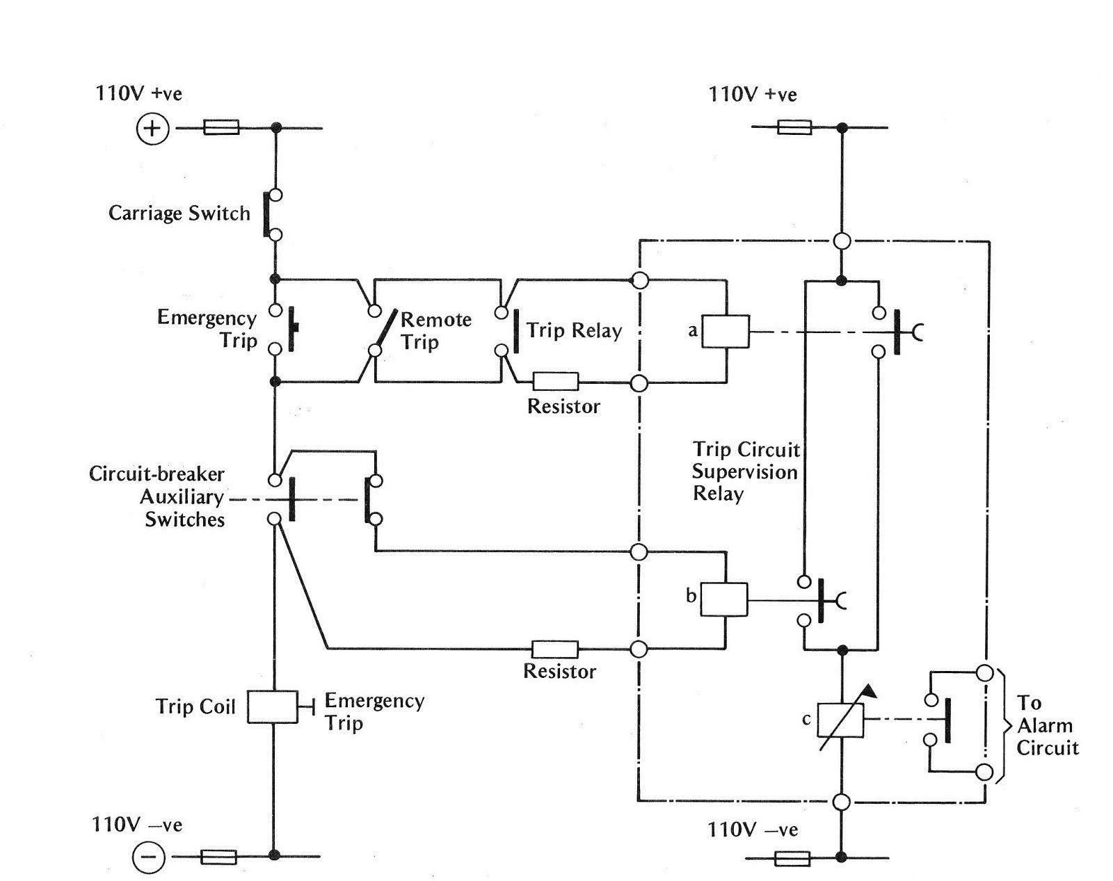 Circuit Breaker Panel Diagram Di 2020
