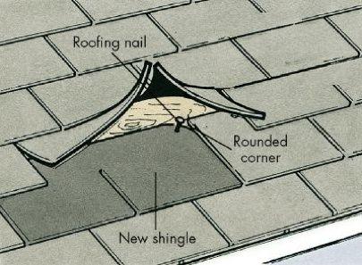 Roof Leak Repair Tips Bob Vila Roof Leak Repair Roof Repair Roof Problems
