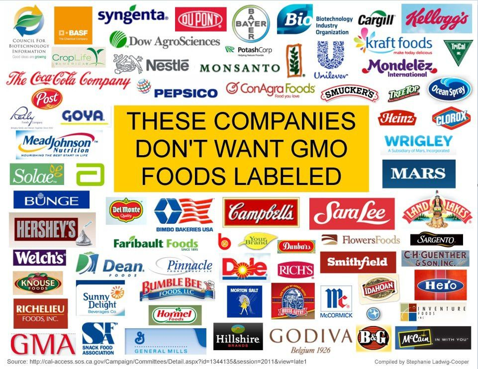 These companies don't want #GMO #food labeling....http://wp.me/p3hCHR-gve - Compiled by Stephanie Ladwig-Cooper #organic #health