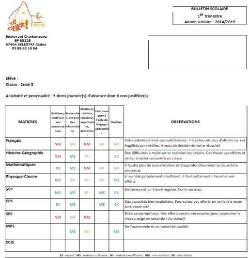 exemple d u0026 39 un bulletin scolaire de la seconde 3 du lyc u00e9e