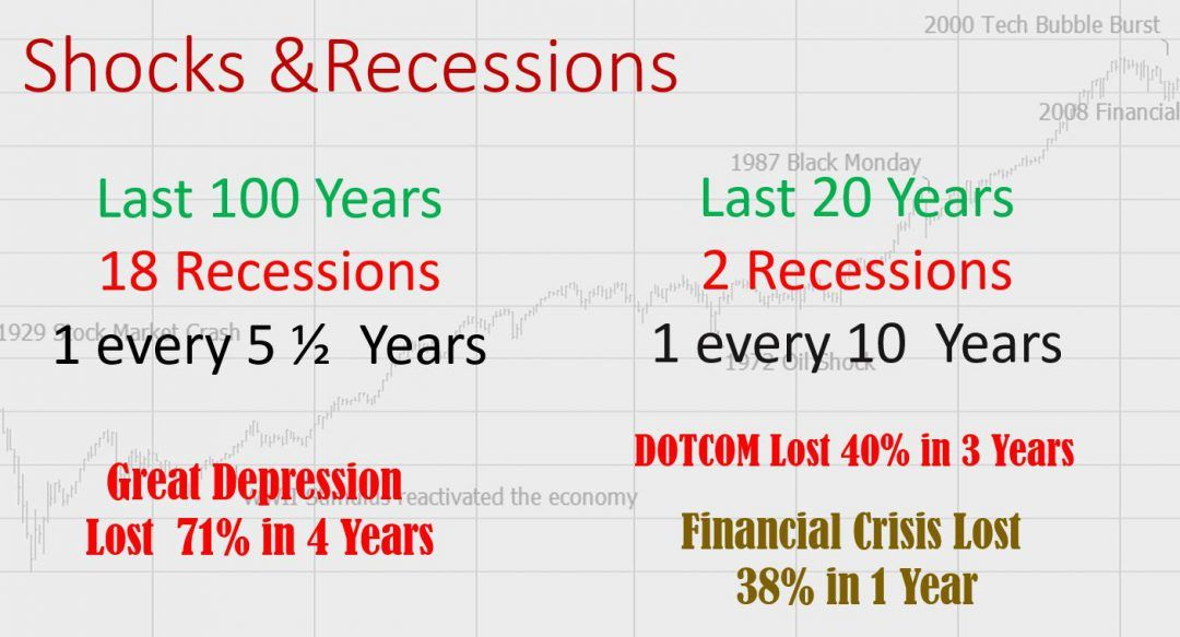 What Caused The Stock Market Crash Of 1929 A History Stock
