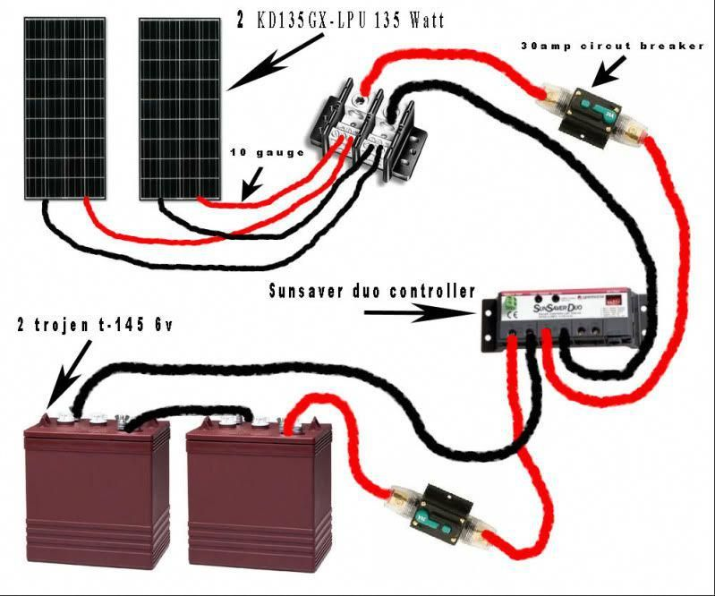 Rv Dc Volt Circuit Breaker Wiring Diagram Thread Solar Diagram Rv Solar System Rv Solar Solar Energy