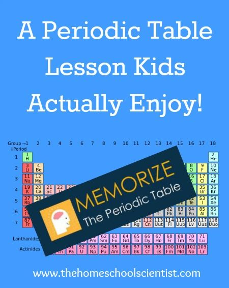 Periodic Table Lesson - memorize the periodic table Science - new periodic table another name for group