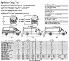 Resultado De Imagen Mercedes Sprinter Van Dimensions