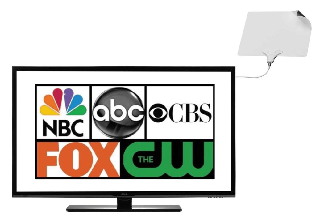 mohu antenna Streaming, Tv network