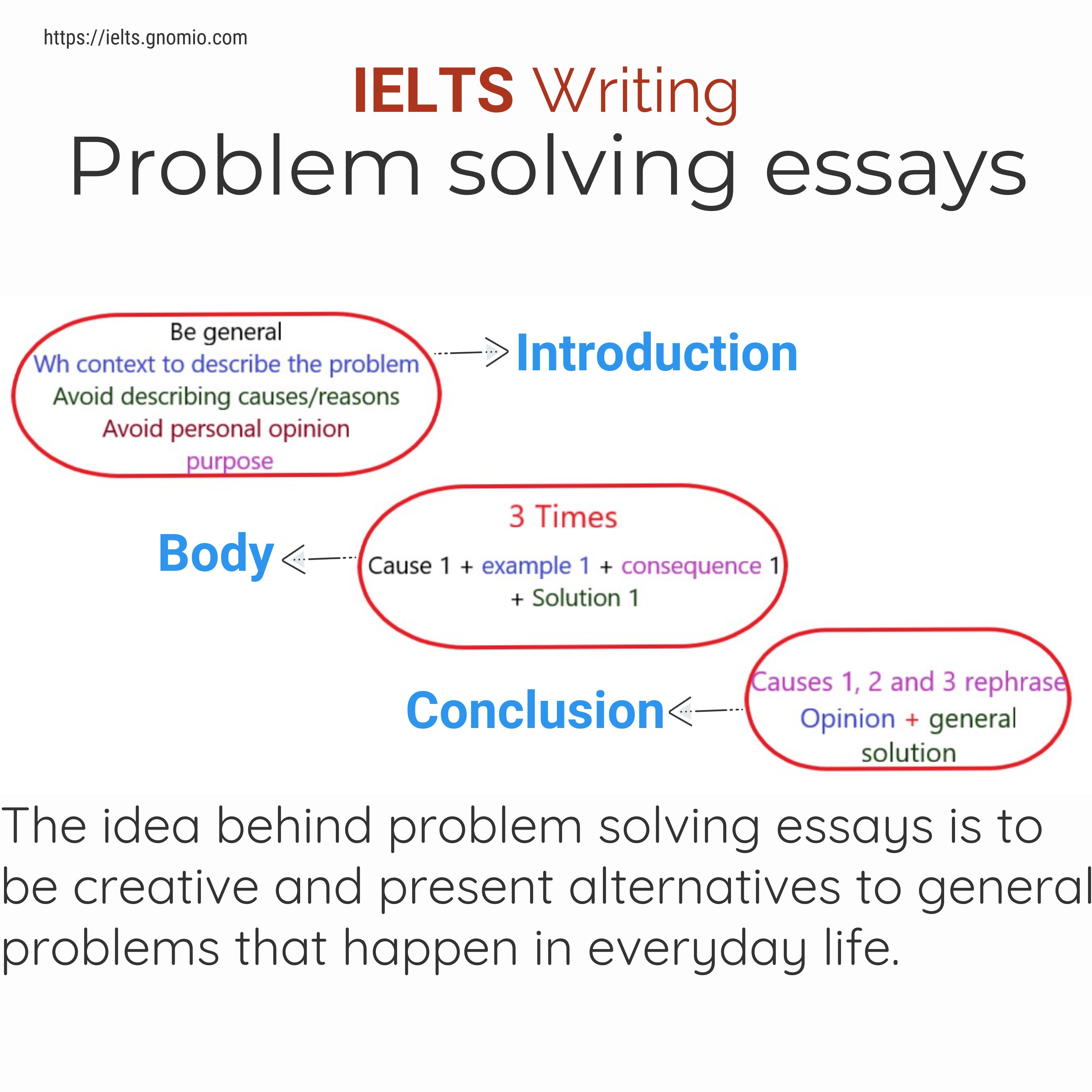 Ielts Problem Solving Essays