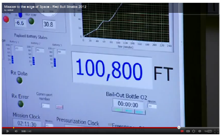 Red Bull Stratos uses LabVIEW | NI Sweet Apps | Pinterest | Red bull