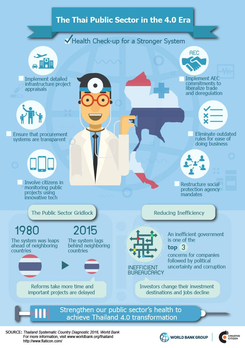 public health infographics Google Search Infographic