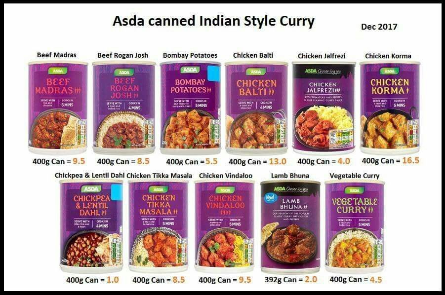 Pin By Maz Mignuna On Asda Slimming World Beef Madras Chicken Korma Jalfrezi Chicken