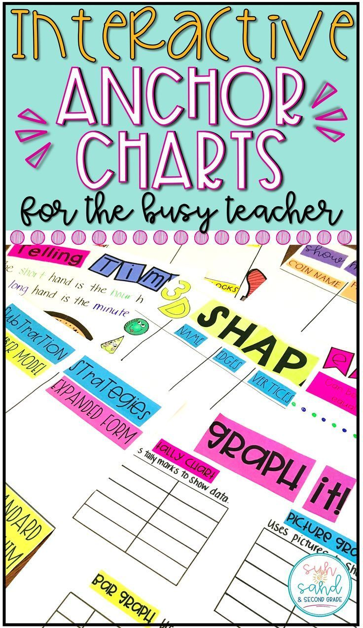 Interactive & Reusable Math Anchor Charts for the YEAR | Teach for ...