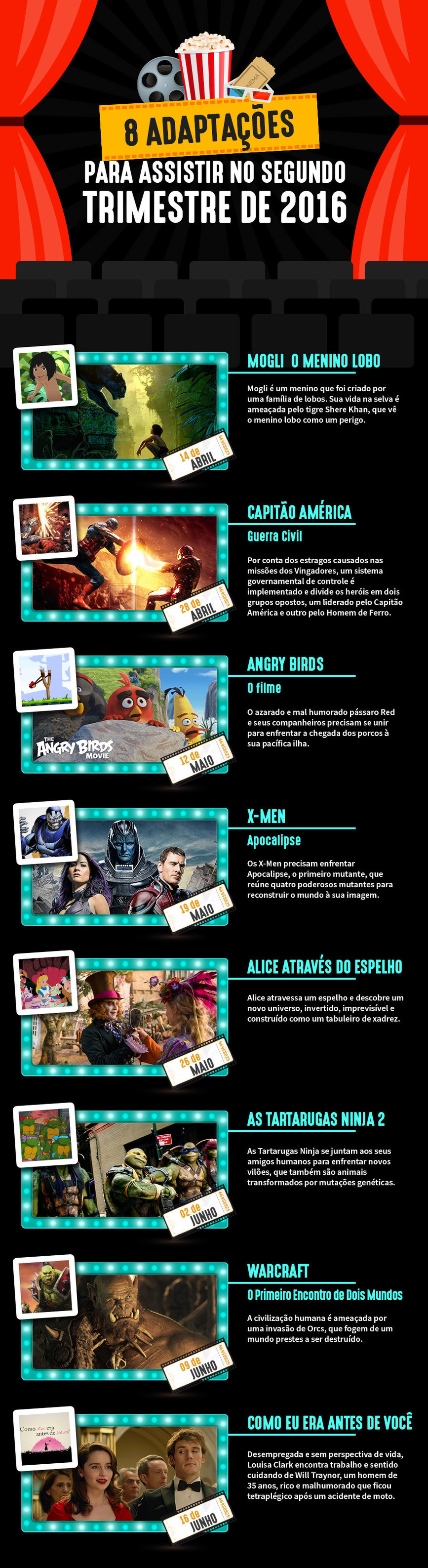 Infográfico - adaptações cinema segundo trimestre 2016