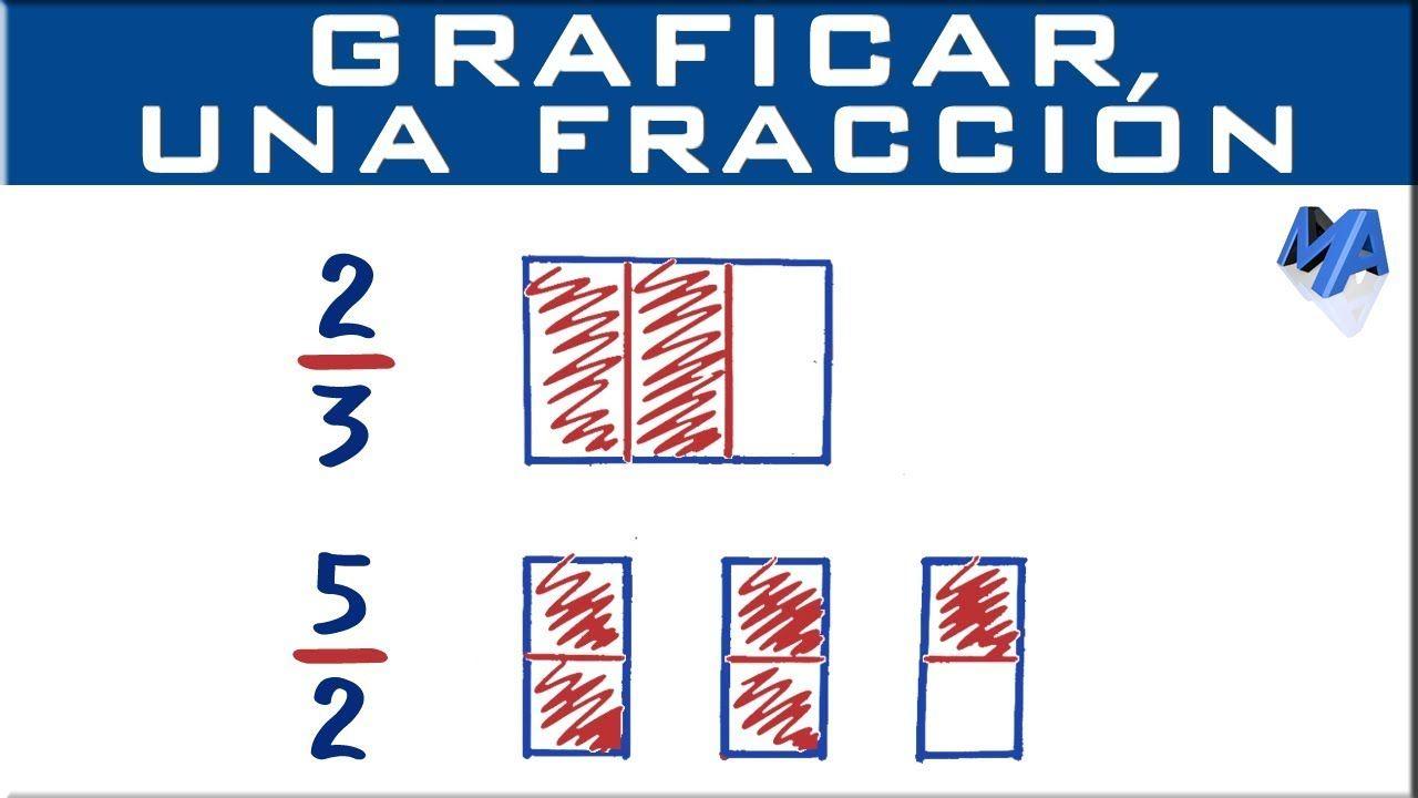 Como Graficar Una Fracción Representación Gráfica De Números Fracciona Fracciones Fracciones Impropias Fraccionarios