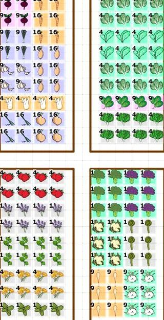 Square foot garden plan software is available from Old ...