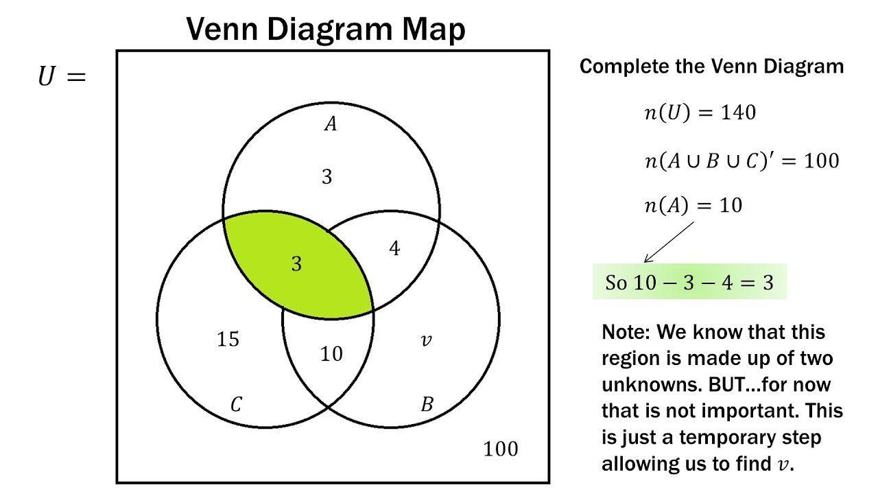3 Circle Venn Diagram Solver Manual Guide