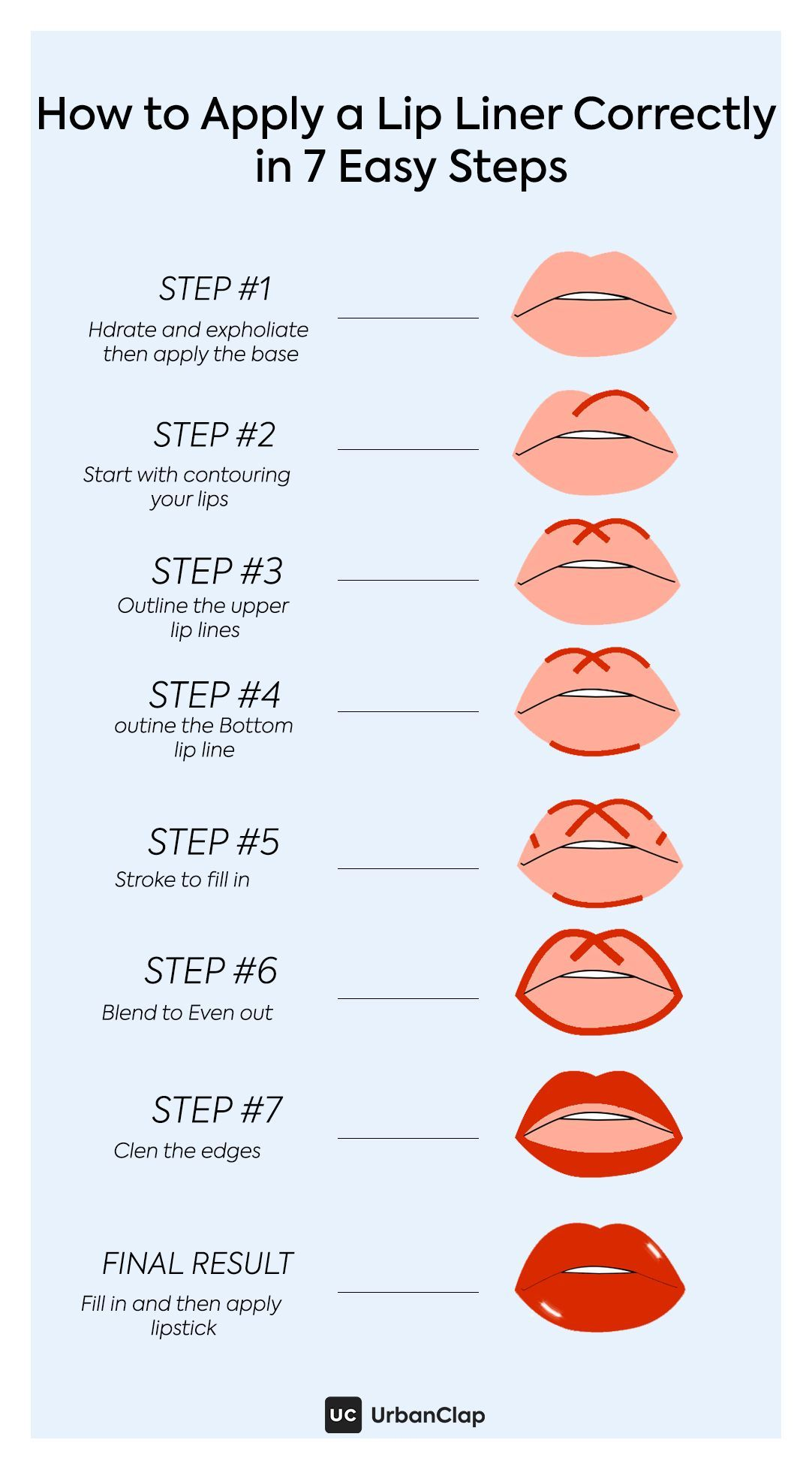 Makeup MustHaves How and Why You Should Use a Lip Liner