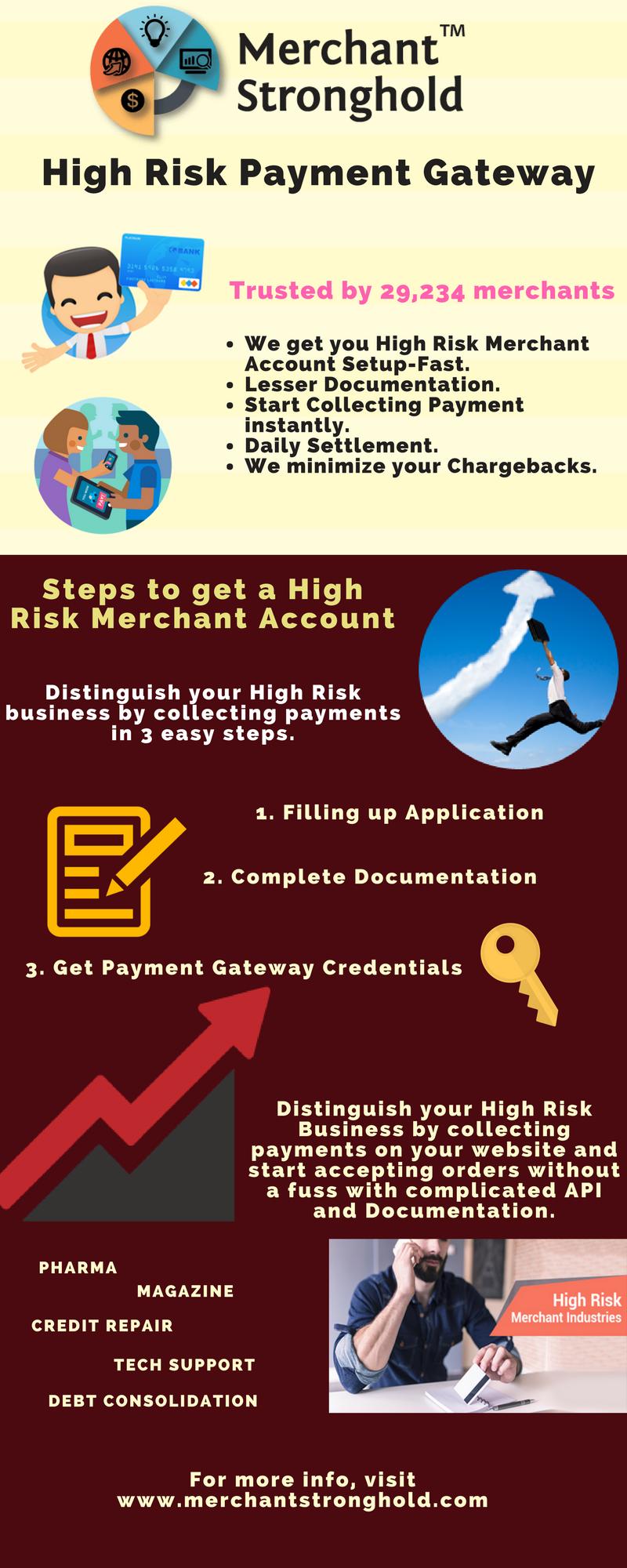 High Risk Merchants With Images Merchant Account High Risk