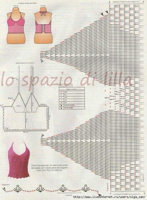 Celia scrive: hola tendrias un patron de canesu de crochet para ...