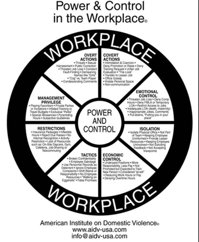 Workplace violence   Workplace bullying