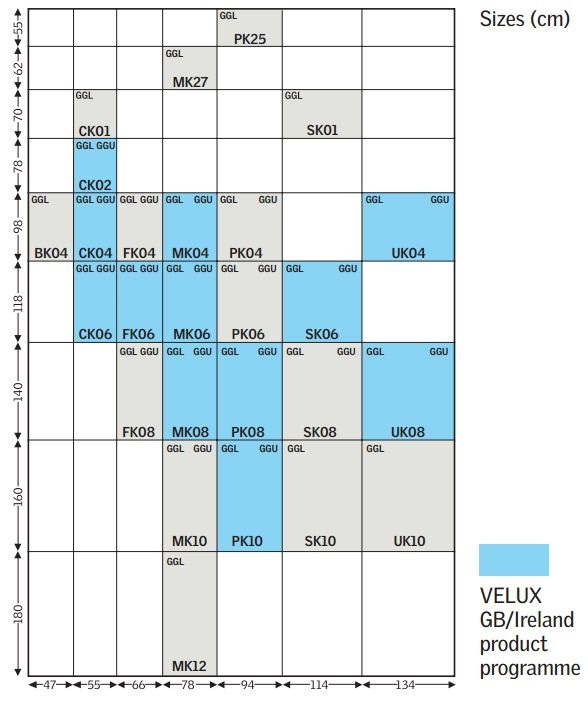 Image result for velux sizes  window photoshop windows also pin by hessiancole building services on size charts in rh pinterest
