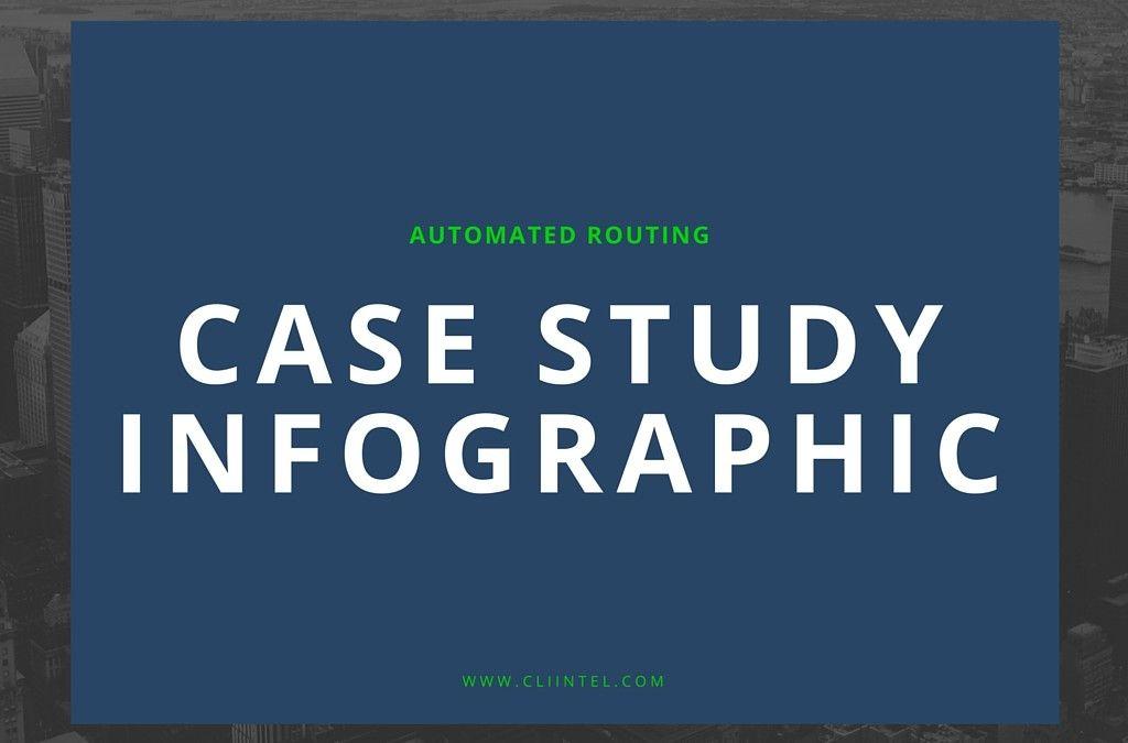Case Study Visual: Improving Workforce Productivity | Business Data