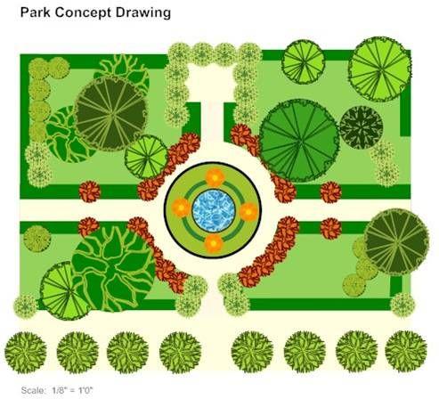 Home Garden And Landscaping Landscape Design Plans Landscape Design Plans Landscape Design Landscape Architecture Design