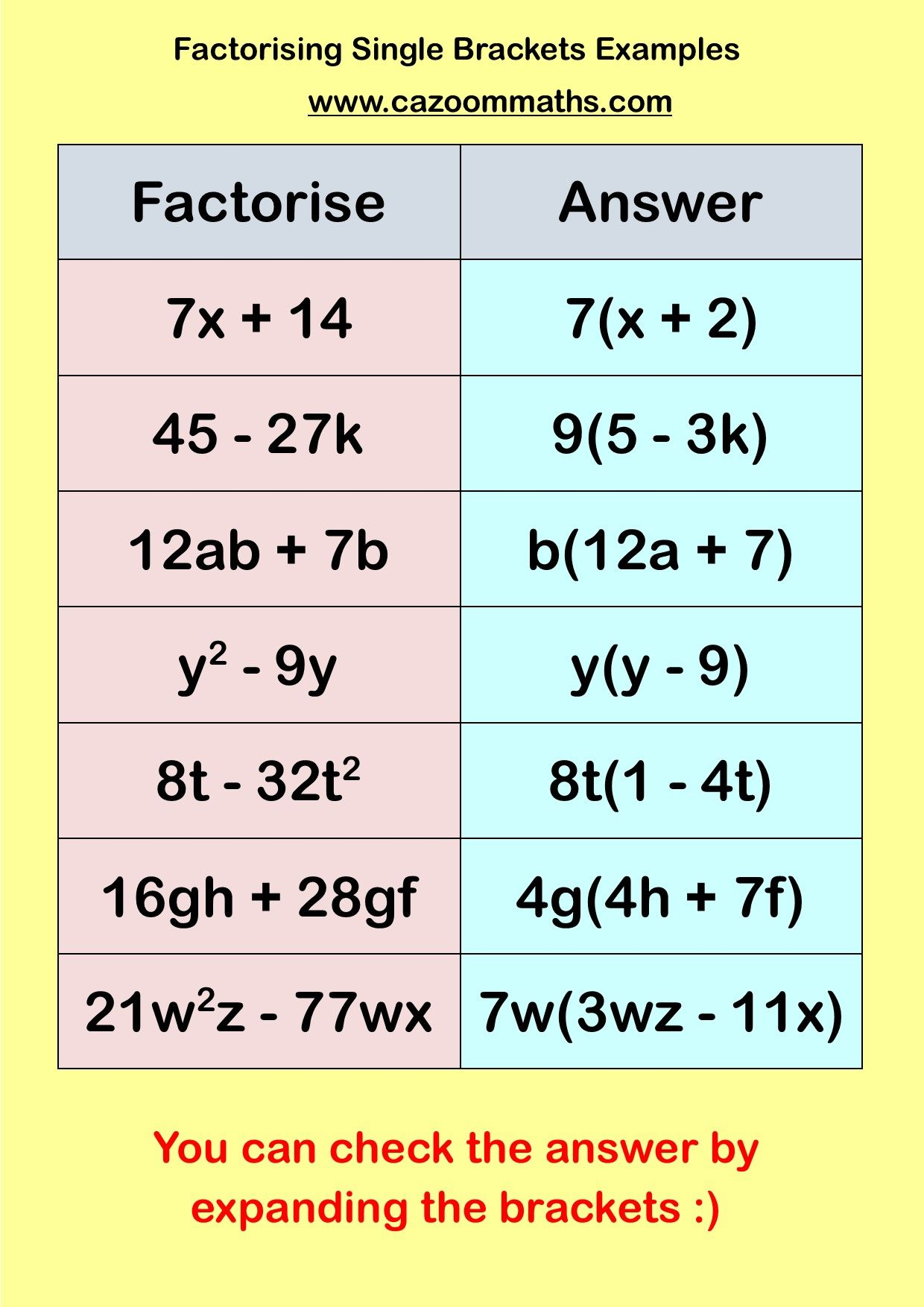 Factorising Worksheets With Answers | Math | Pinterest | Math ...