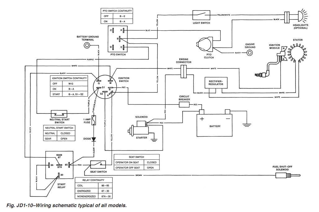 Wiring diagrams for john deere hp kawasaki diagram