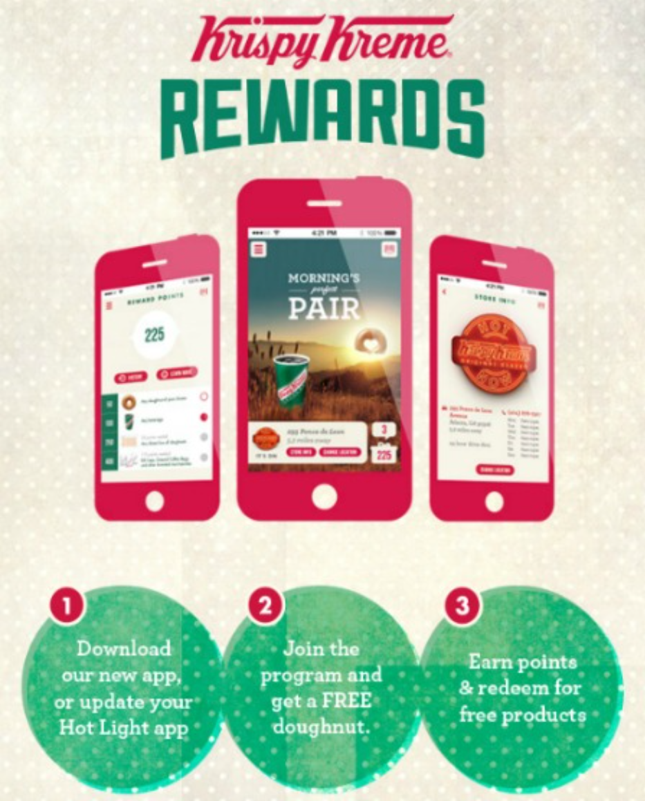 ... #Rewards Https://itunes.apple.com/us/app/krispy Kreme Hot Light/id482752836?lsu003d1u0026mtu003d8  Https://play.google.com/store/apps/details?idu003dcom.krispykreme. Design Inspirations