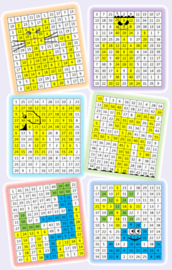 La Multiplication Par Le Jeu Multiplication Multiplications Cm1 Table De Multiplication