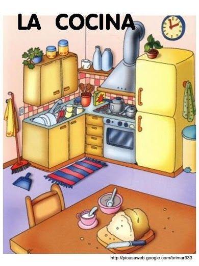 Cocina Dependencias De La Casa Partes De La Casa Vocabulario