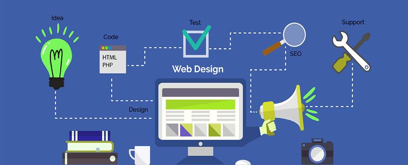 Website Designer Job Openings Looking For A Career Opportunity In 2020 Fun Website Design Affordable Web Design Web Design Firm