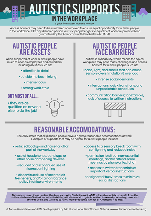 Unmasking Anxiety In Autism >> Autism Women S Network One Page Informational Guide To Autistic