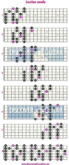 Locrian Mode: 3 note per string patterns | Discover Guitar Online ...