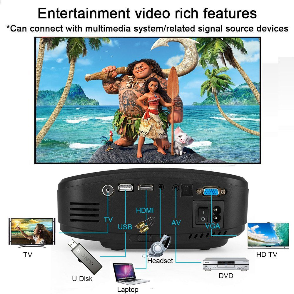 Wireless Wifi Video ProjectorWeton Full HD 1080P LED Home Theater ...