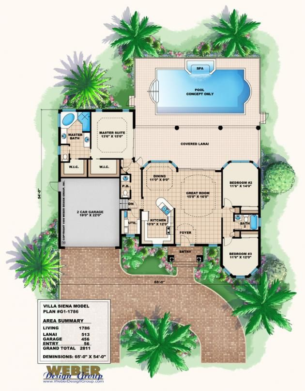 Villa Siena Home Plan Florida House Plans Pool House Plans