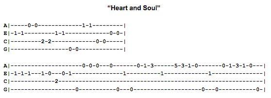 Heart and Soul Ukulele Fingerpicking Pattern | Ukulele