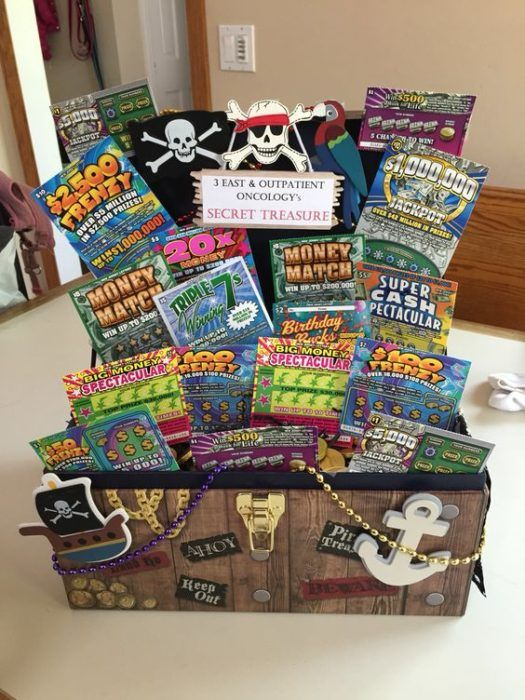 32 homemade gift basket ideas for men negle Choice Image