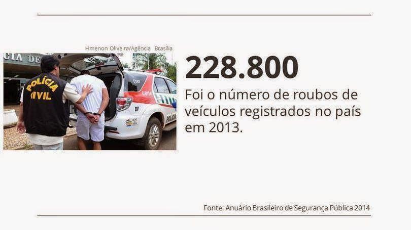 SISTEMAS DE BLINDAGEM - PROTEÇÃO URBANA: ASSESSORIA E CONSULTORIA DE SEGURANÇA EM SÃO PAULO...