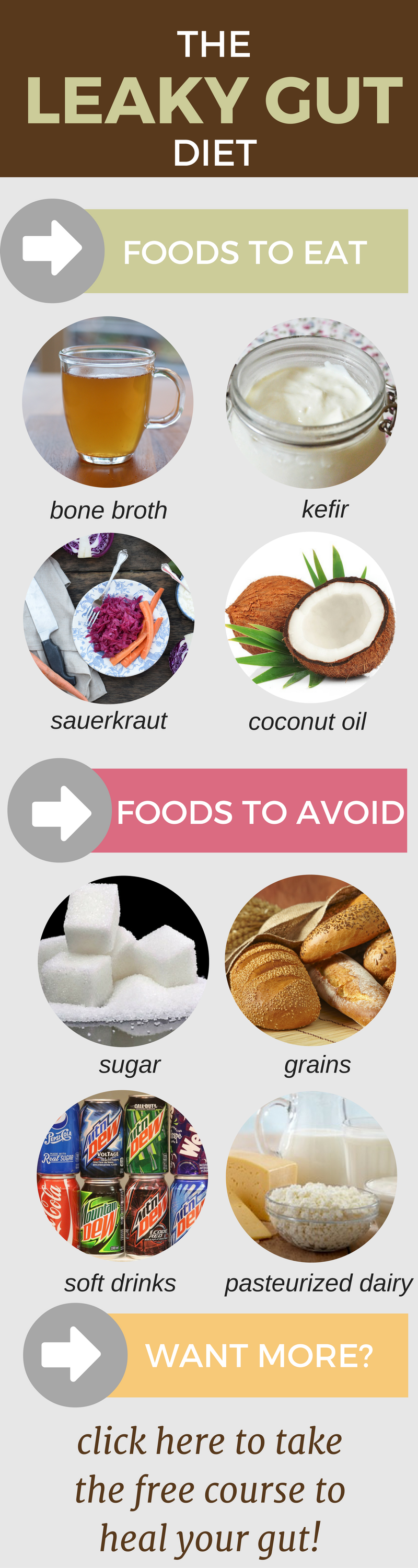 Guttate Psoriasis Foods To Eat