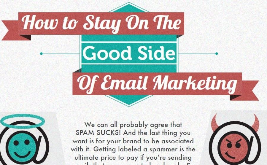 DMS » Infographic (July 2014) – Email Marketing
