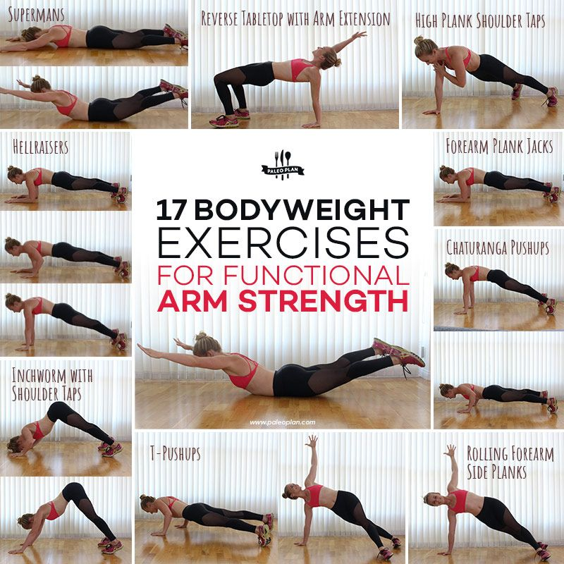 41+ How to strengthen arms for yoga trends