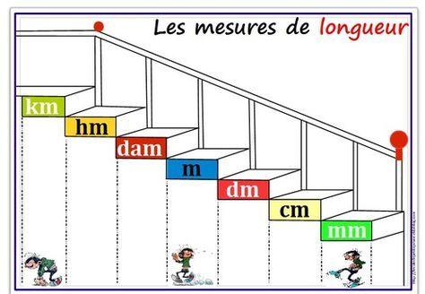 Escalier des mesures de longueur   Mesure de longueur ...