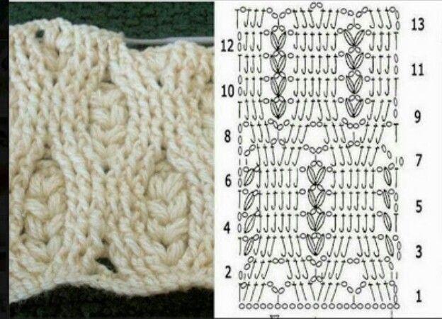 Great stitch | Patrones crochet | Pinterest | Puntadas, Tejido y Puntos