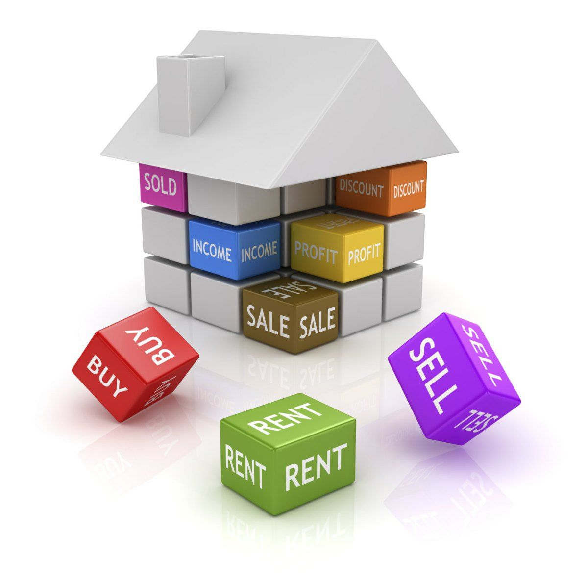 What Types Of Common Property Are Available In Malaysia