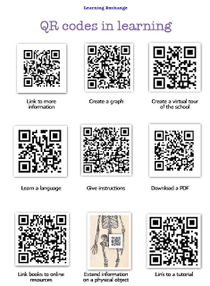 Learning and Teaching with iPads: Utilising QR codes in