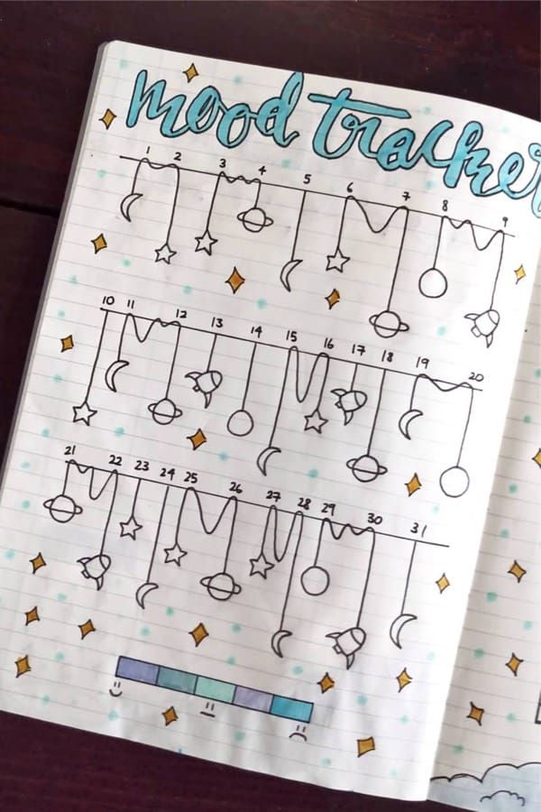 25 Bullet Journal Space Spreads That Are Out Of This World - Crazy Laura