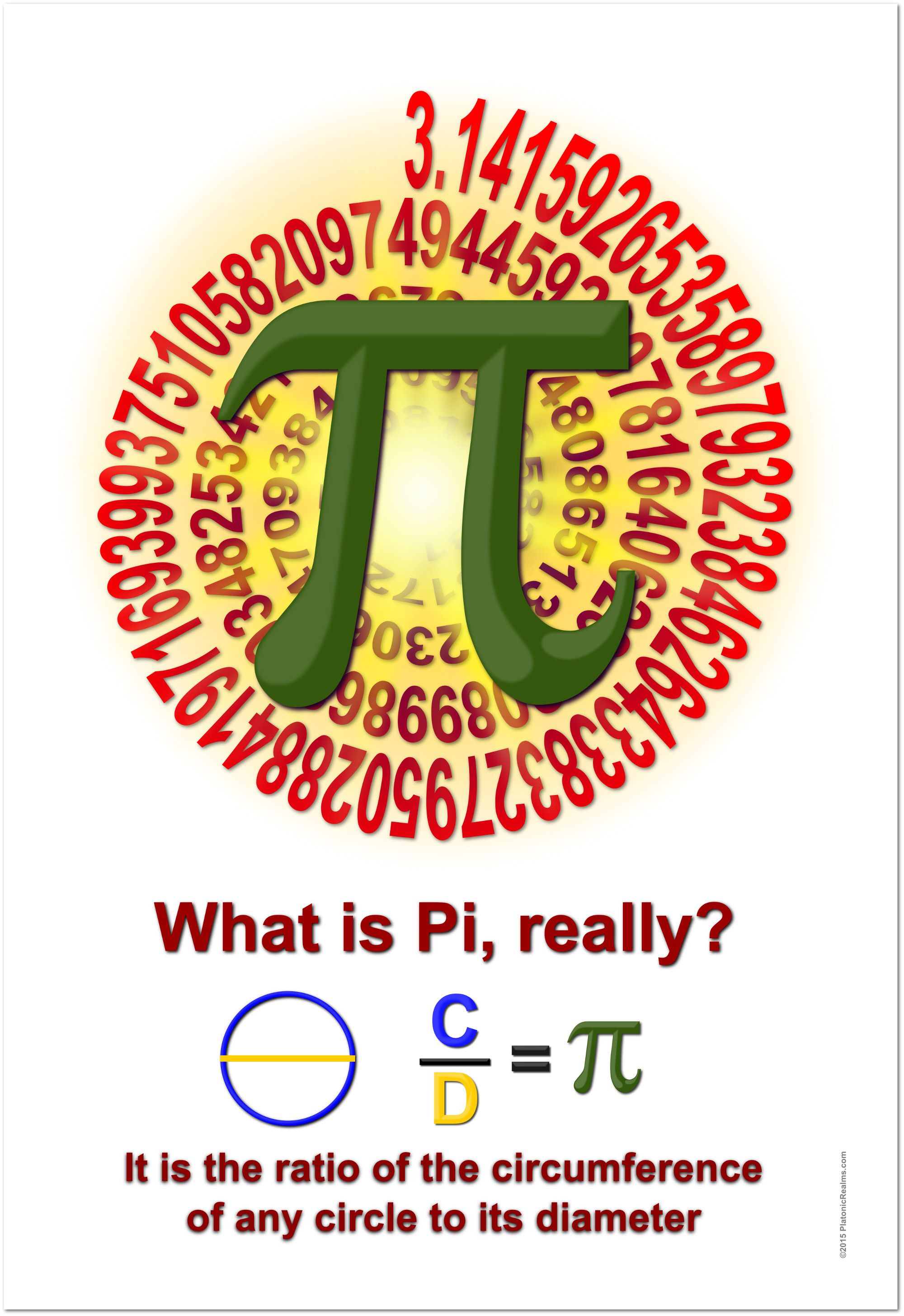 Pi The Definition Classroom Math Poster Etsy In 2021 Math Classroom Math Poster Classroom Posters [ 2913 x 2000 Pixel ]