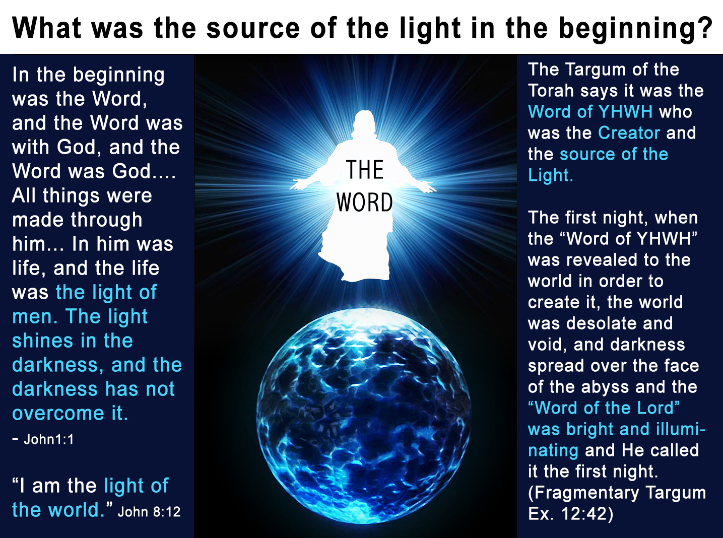 The Word Of God Was The Lamp Of The World And Was The Creator There Was No Other Light Till Day 4 Word Of God Words God